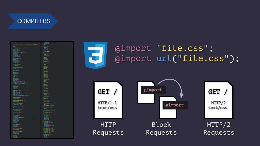 """COMPILERS @import """"file.css""""; @import url(""""file..."""