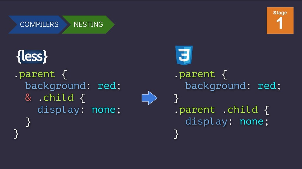 COMPILERS NESTING .parent { background: red; & ...