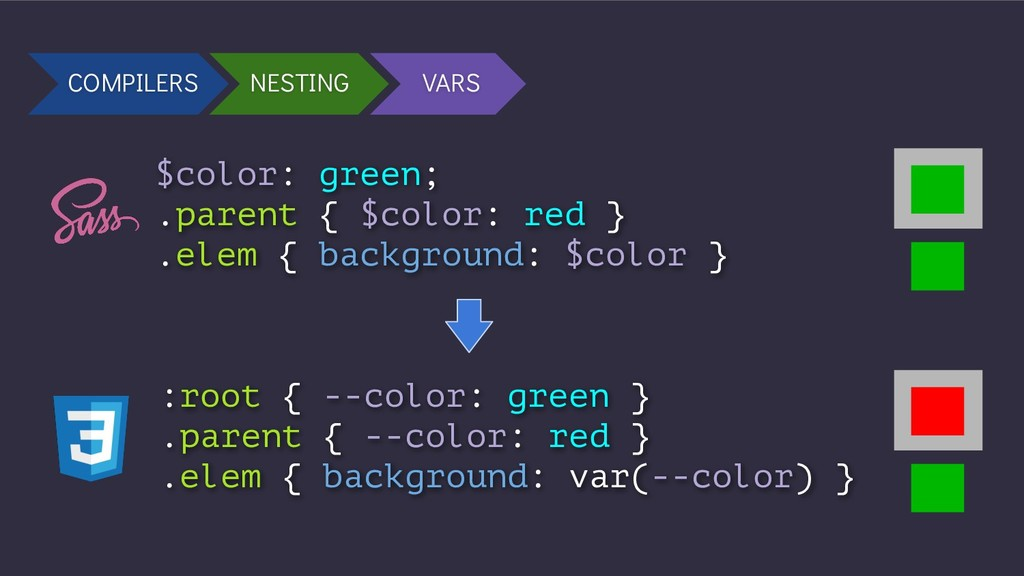 COMPILERS NESTING VARS $color: green; .parent {...