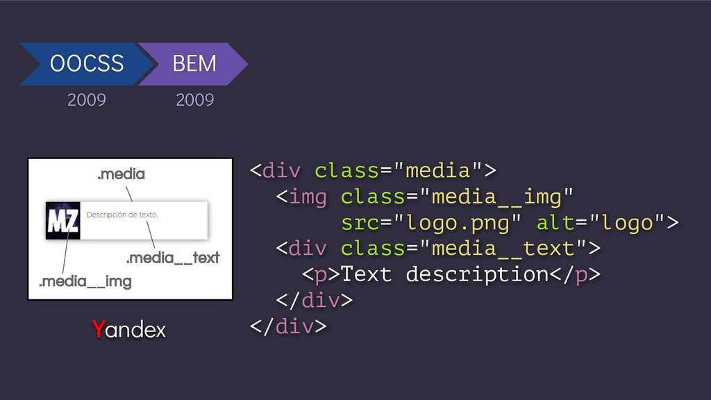 "OOCSS BEM 2009 2009 <div class=""media""> <img cl..."