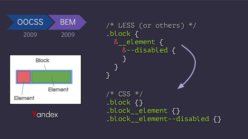 OOCSS BEM 2009 2009 /* LESS (or others) */ .blo...