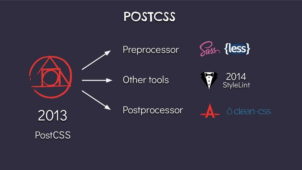 POSTCSS 2013 PostCSS Preprocessor Other tools P...