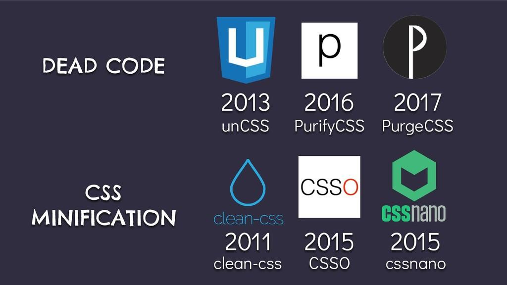 2016 DEAD CODE 2013 2017 2015 CSSO PurifyCSS un...