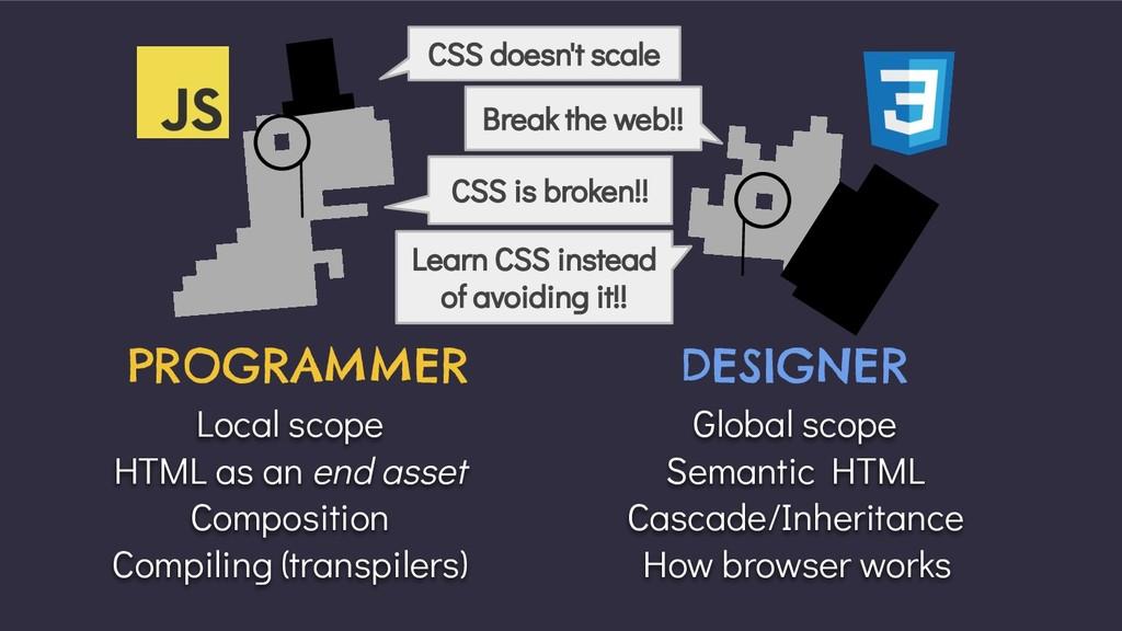 PROGRAMMER DESIGNER Local scope Global scope HT...
