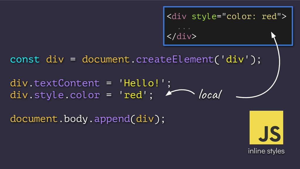 const div = document.createElement('div'); div....