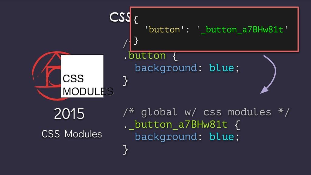 CSS MODULES 2015 CSS Modules /* local button.cs...
