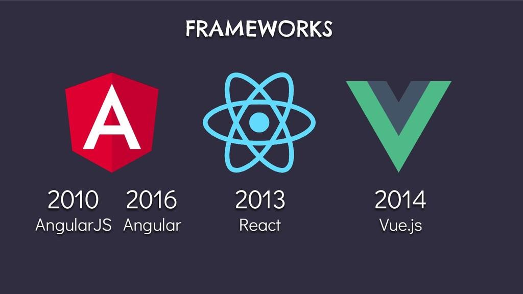 2010 FRAMEWORKS 2013 2014 React Vue.js AngularJ...