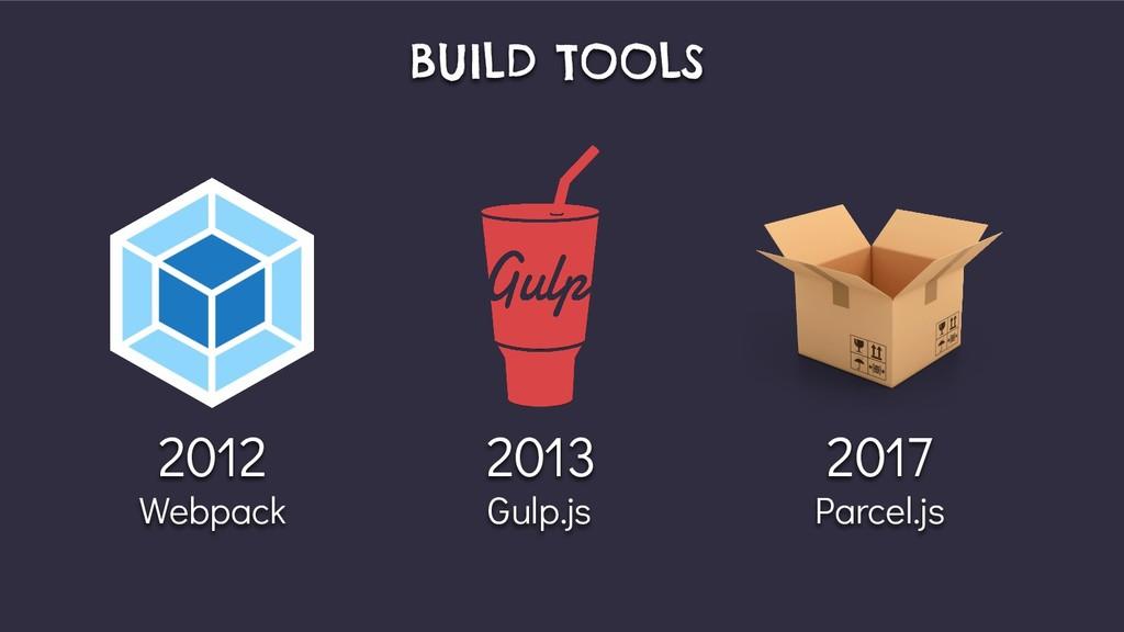 2012 Webpack BUILD TOOLS 2013 2017 Gulp.js Parc...