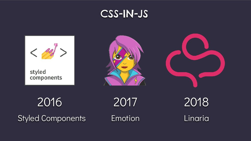 CSS-IN-JS 2016 2017 2018 Styled Components Emot...