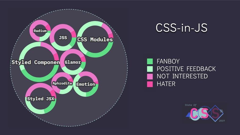 CSS-in-JS FANBOY POSITIVE FEEDBACK NOT INTEREST...