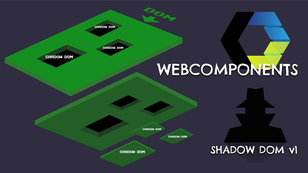 SHADOW DOM v1 WEBCOMPONENTS
