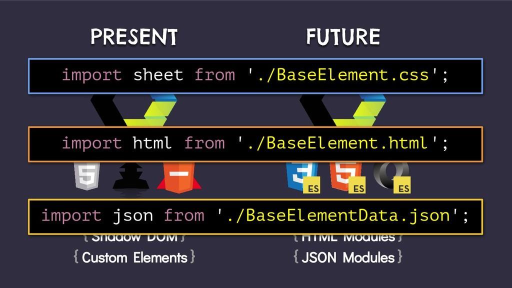 PRESENT { HTML Templates } { Shadow DOM } { Cus...