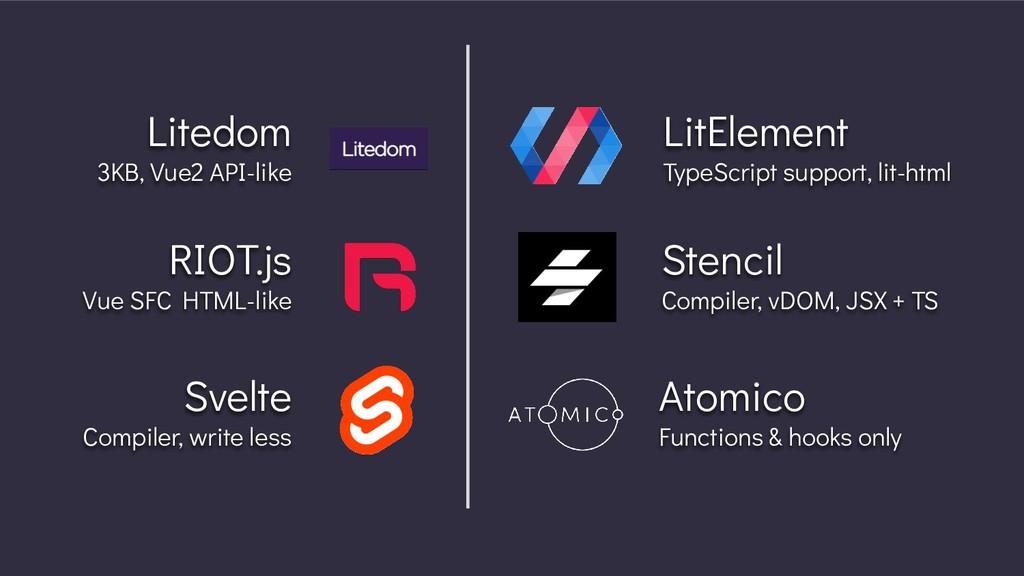 Litedom 3KB, Vue2 API-like RIOT.js Vue SFC HTML...
