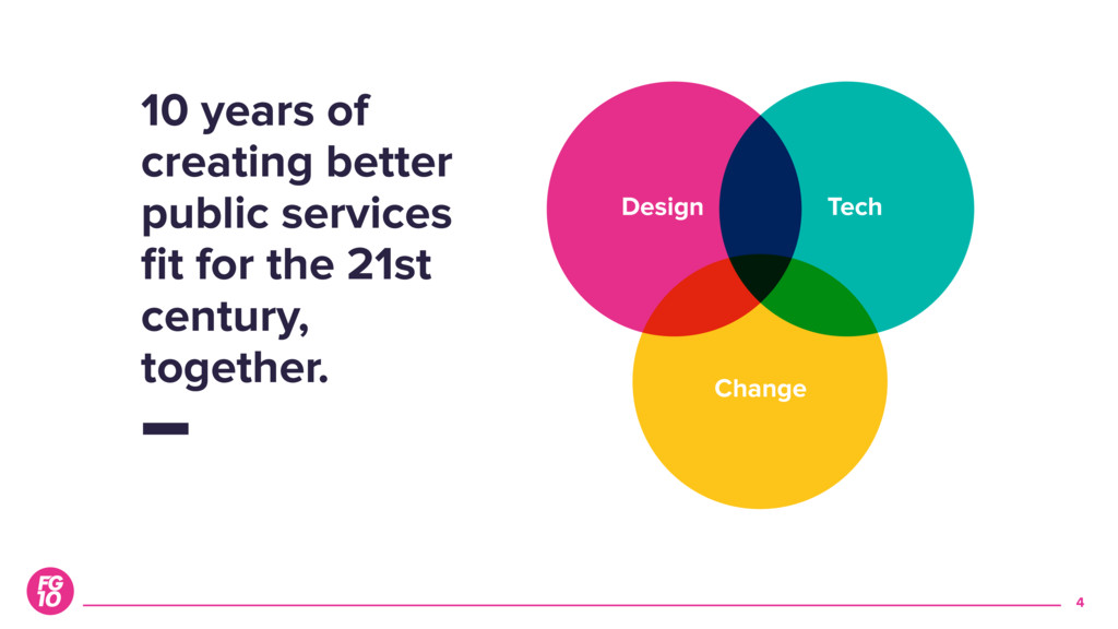 4 10 years of creating better public services