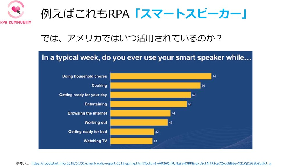 例えばこれもRPA「スマートスピーカー」 参考URL:https://robotstart.i...
