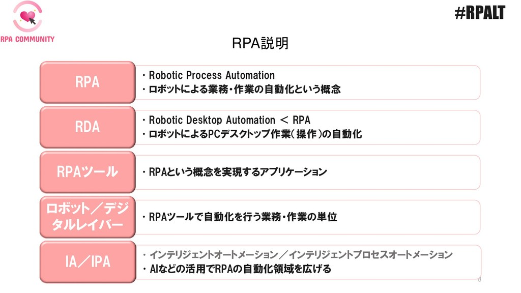 8 •Robotic Process Automation •ロボットによる業務・作業の自動化...