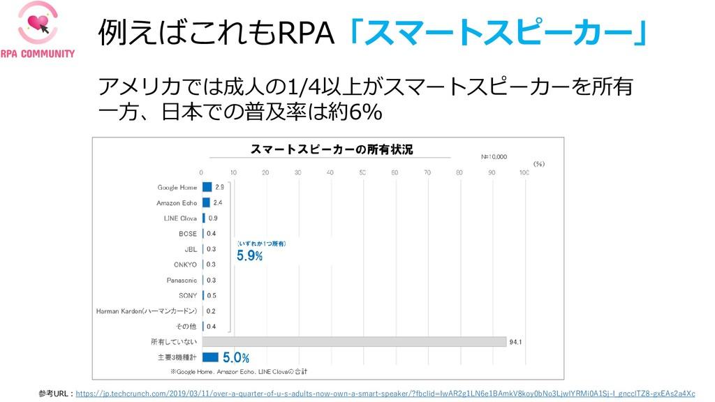 例えばこれもRPA「スマートスピーカー」 参考URL:https://jp.techcrunc...
