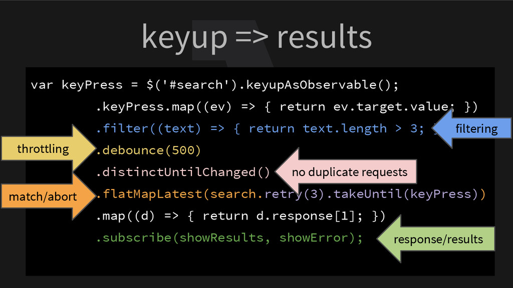keyup => results var keyPress = $('#search').ke...
