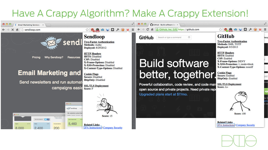 Have A Crappy Algorithm? Make A Crappy Extensio...