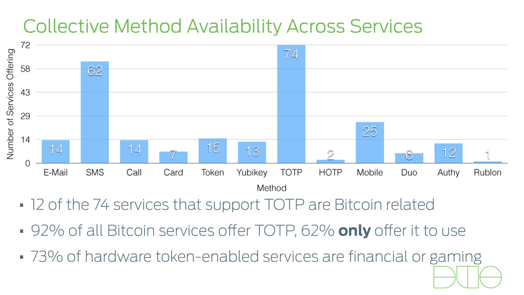 Collective Method Availability Across Services ...