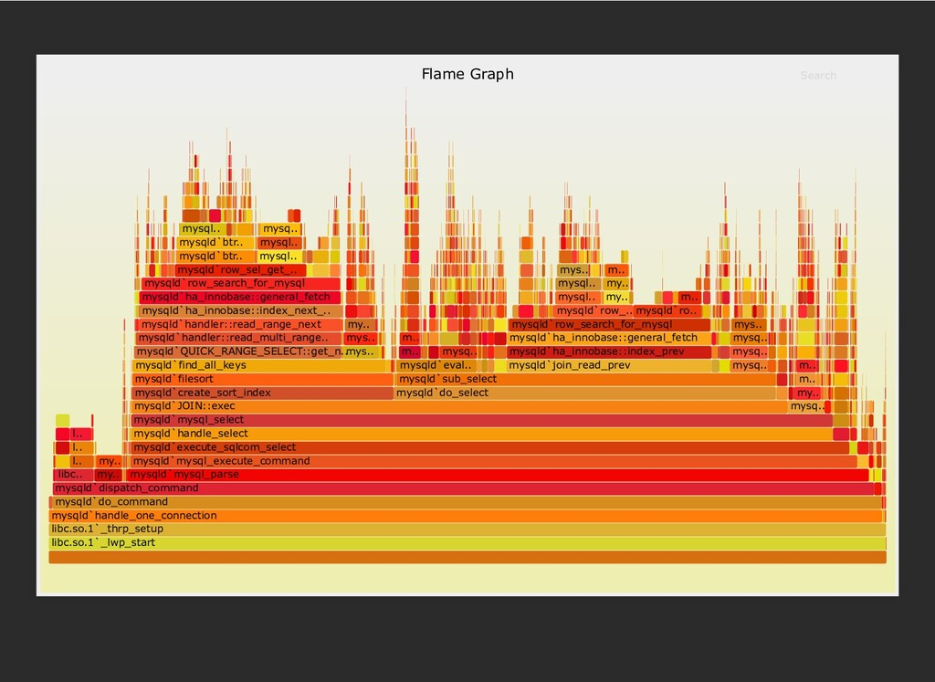 Flame Graph Search mys.. m.. mysqld`row_search_...