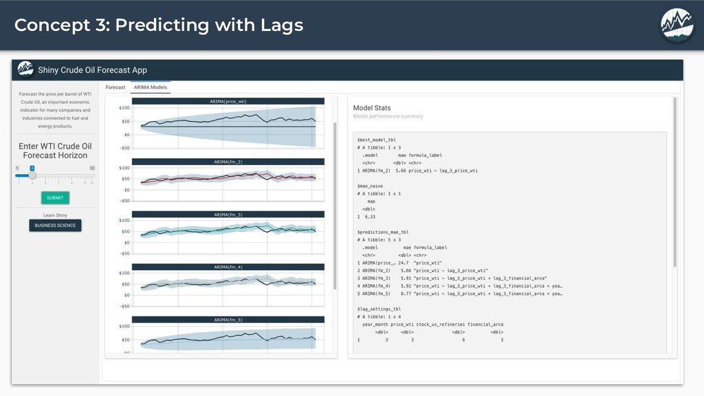Concept 3: Predicting with Lags