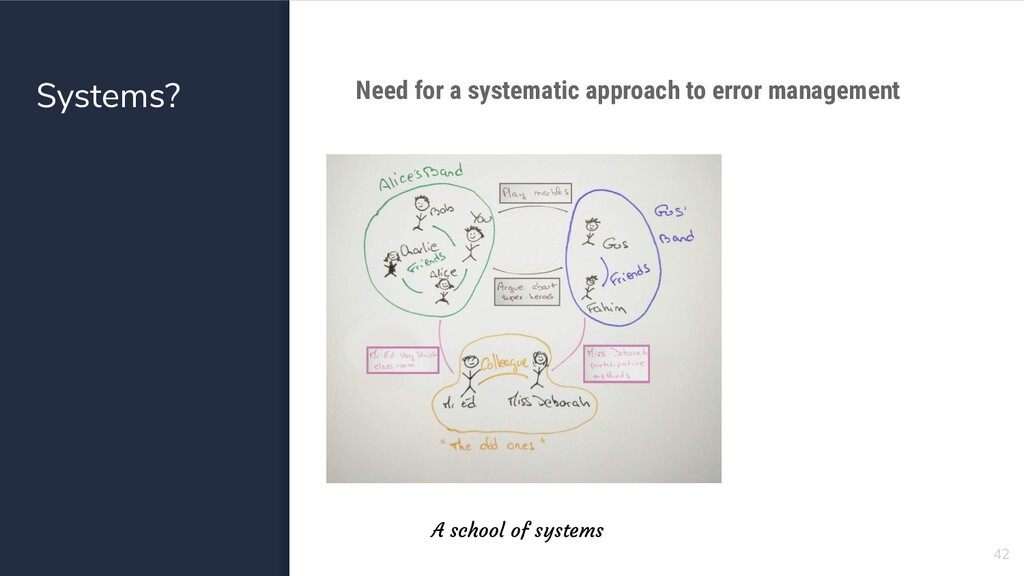 Systems? Need for a systematic approach to erro...