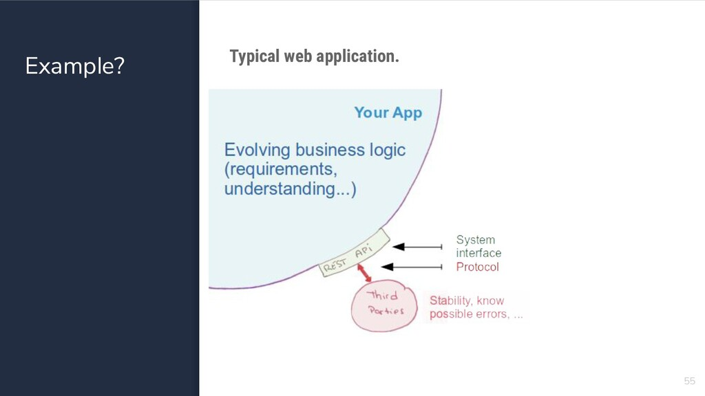 Example? 55 Typical web application.