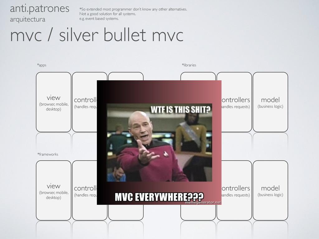 anti.patrones arquitectura mvc / silver bullet ...