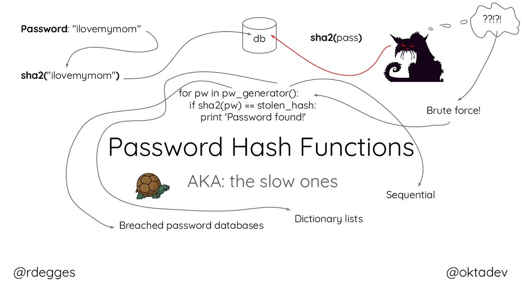 @rdegges @oktadev Password Hash Functions AKA: ...