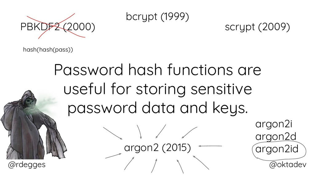@rdegges @oktadev Password hash functions are u...