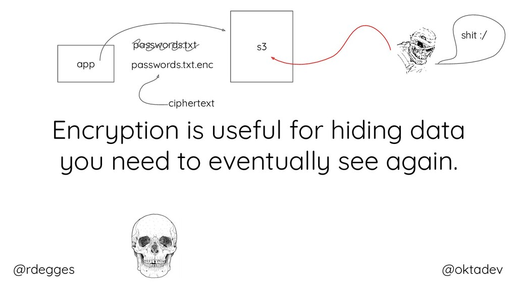 @rdegges @oktadev Encryption is useful for hidi...