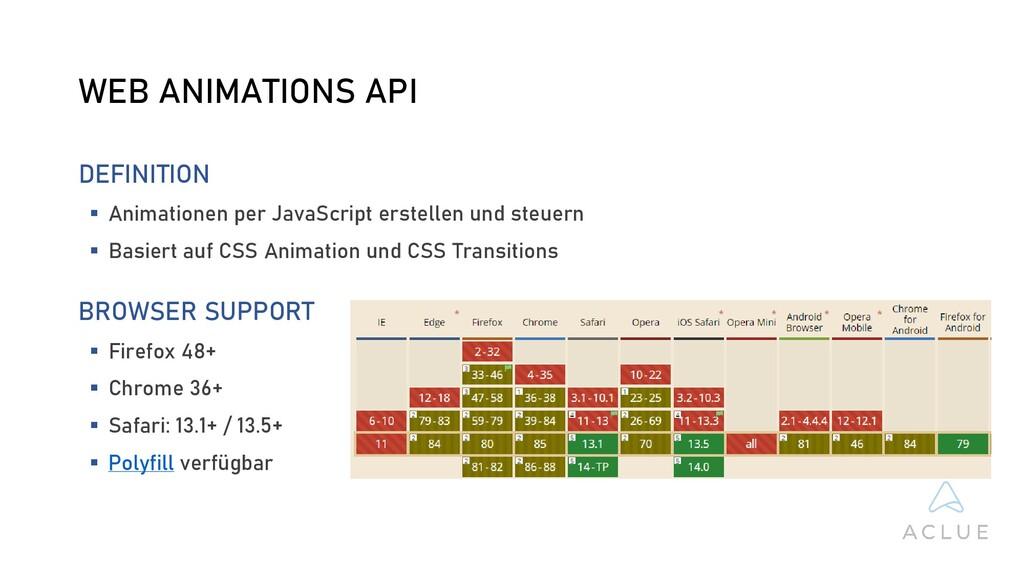 WEB ANIMATIONS API DEFINITION  Animationen per...