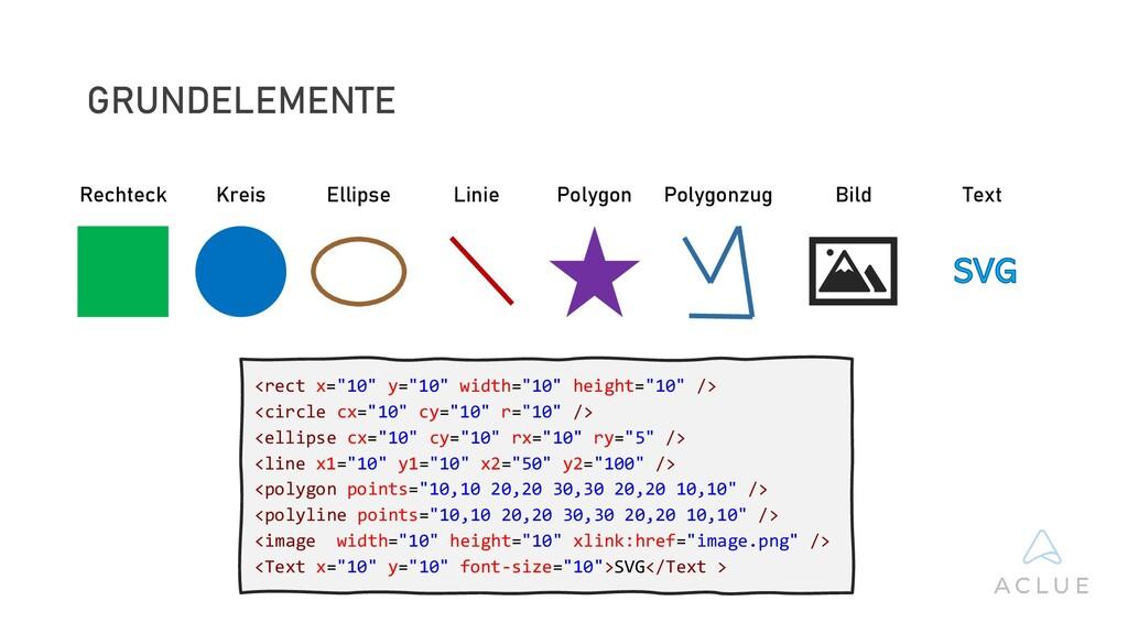 GRUNDELEMENTE Rechteck Ellipse Polygon Text Pol...