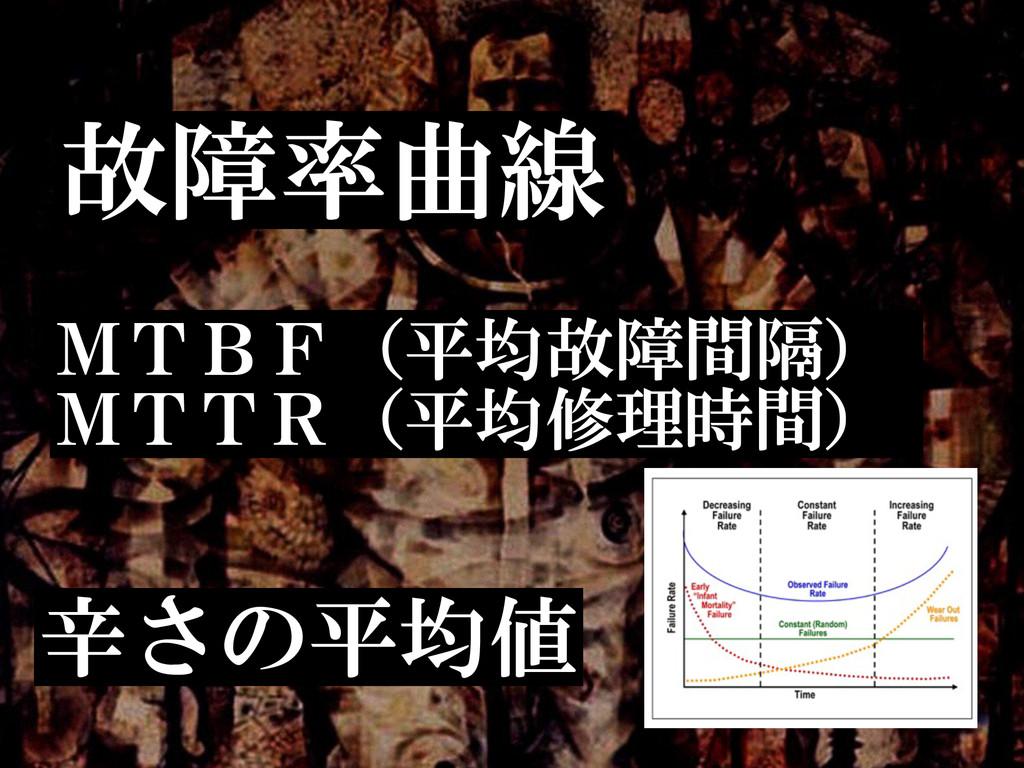 故障率曲線 MTBF(平均故障間隔)  MTTR(平均修理時間) 辛さの平均値 13