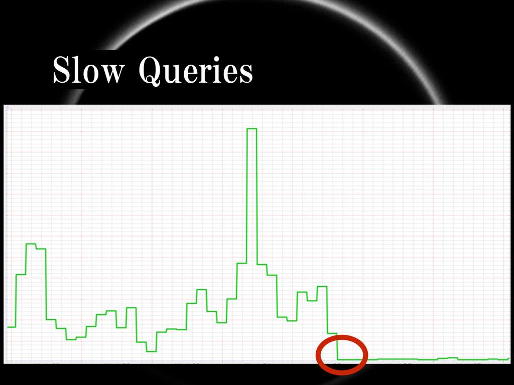 Slow Queries 126