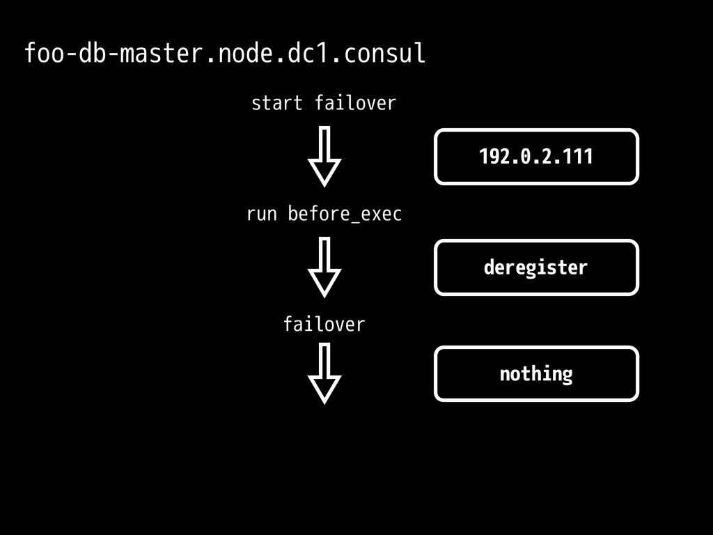 192.0.2.111 start failover run before_exec fail...