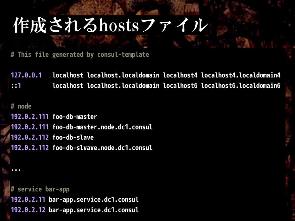 作成されるhostsファイル # This file generated by consul-...