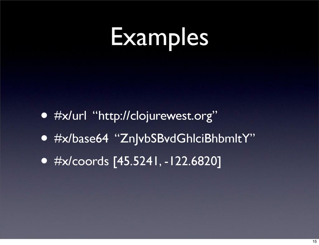"Examples • #x/url ""http://clojurewest.org"" • #x..."