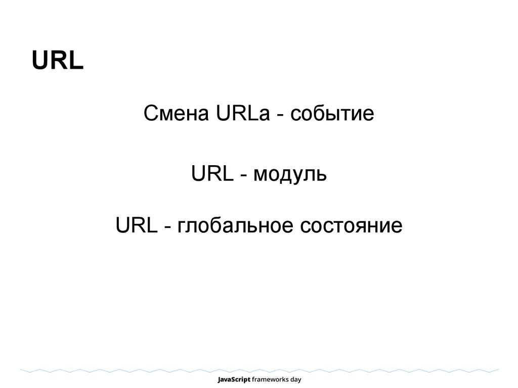 URL Смена URLа - событие URL - модуль URL - гло...