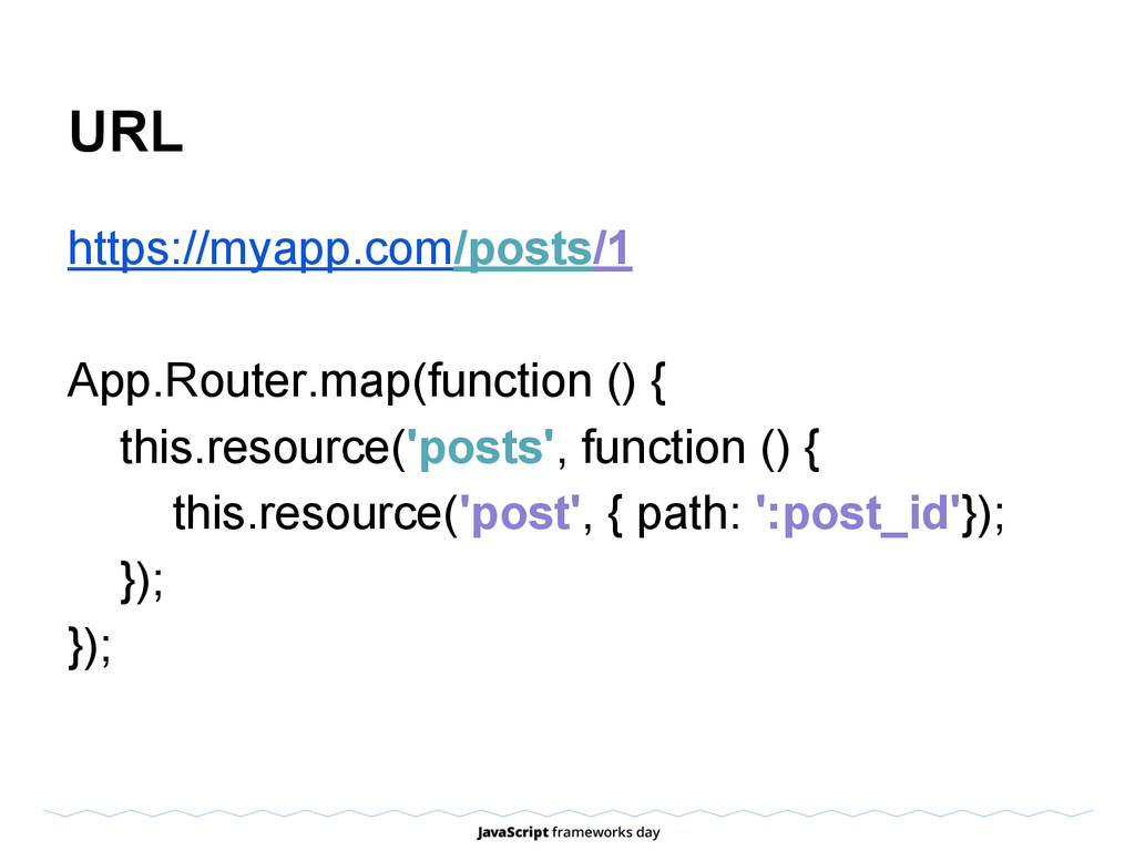 URL https://myapp.com/posts/1 App.Router.map(fu...
