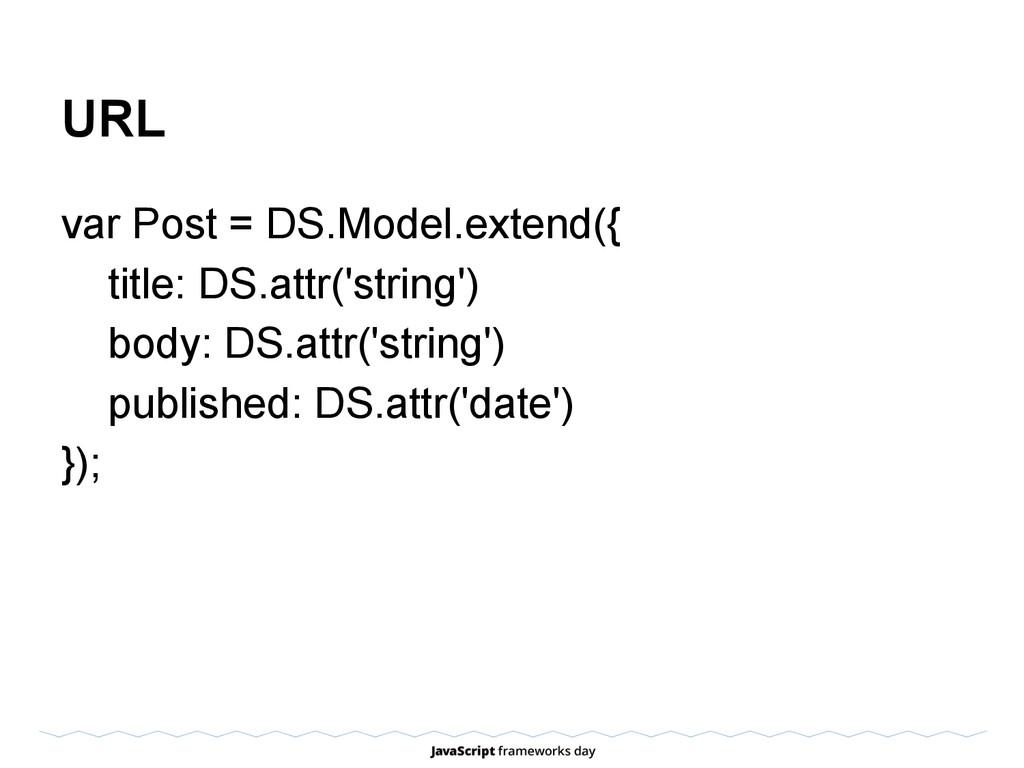 URL var Post = DS.Model.extend({ title: DS.attr...