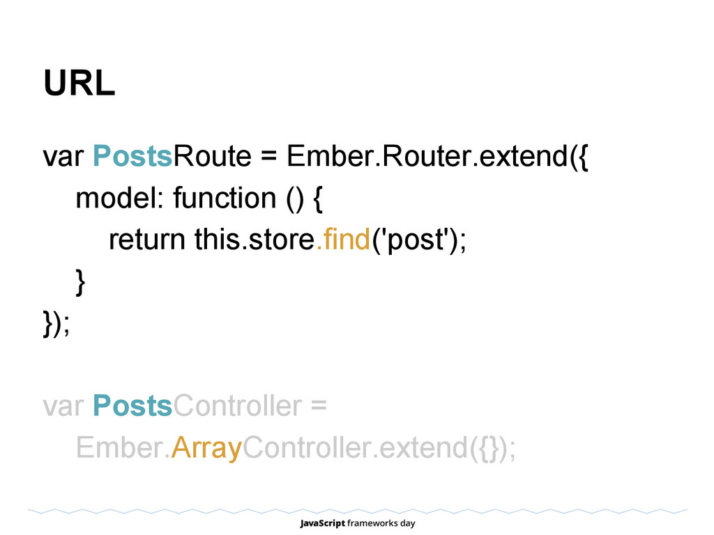 URL var PostsRoute = Ember.Router.extend({ mode...