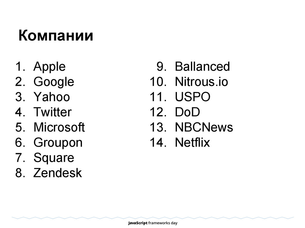 Компании 1. Apple 2. Google 3. Yahoo 4. Twitter...