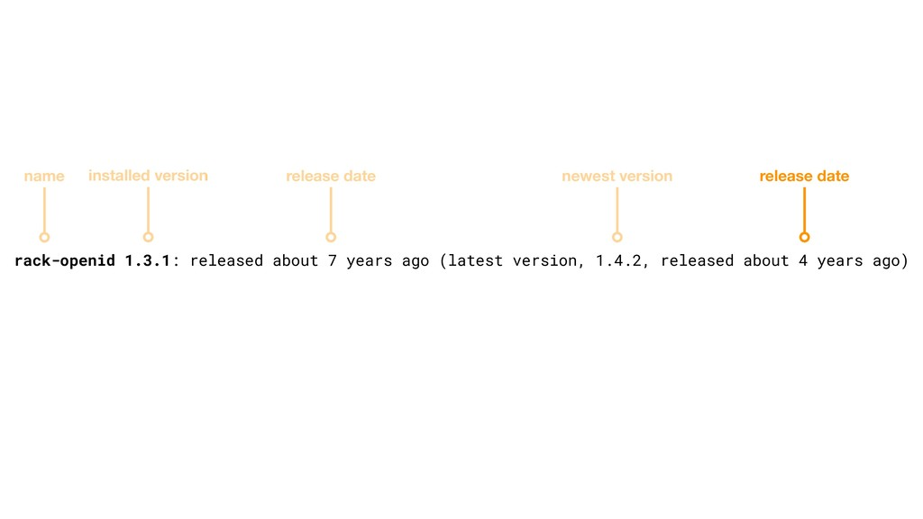 rack-openid 1.3.1: released about 7 years ago (...