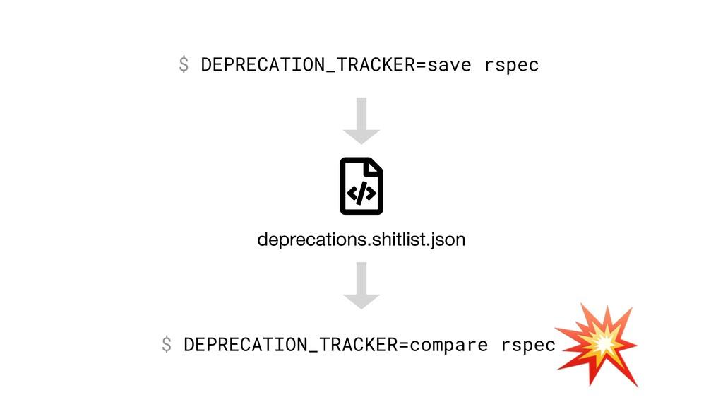 $ DEPRECATION_TRACKER=save rspec   deprecations...