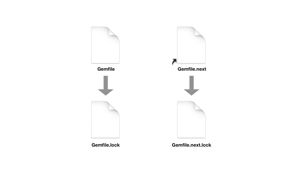 Gemfile.next Gemfile.next.lock Gemfile.lock Gemfile