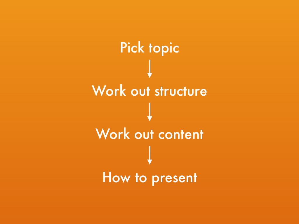 Pick topic Work out structure Work out content ...