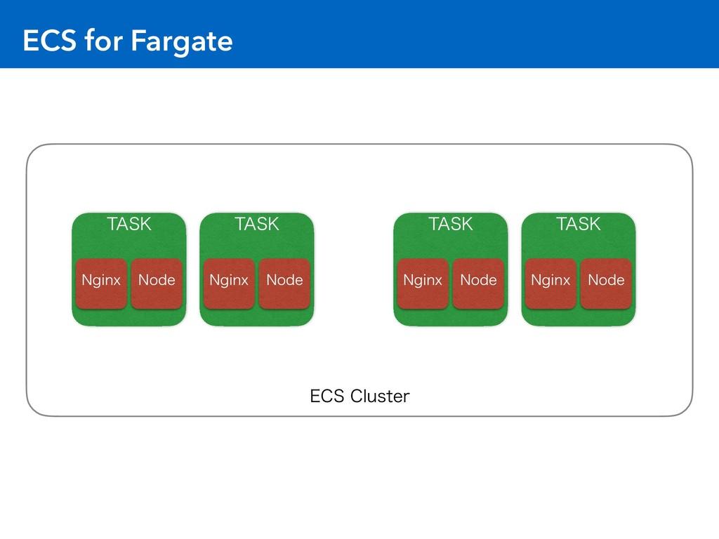 """&$4$MVTUFS ECS for Fargate 5""""4, /HJOY /PEF 5""""4..."""