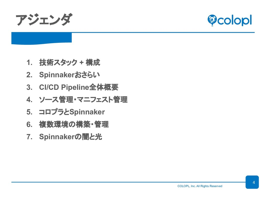 COLOPL, Inc. All Rights Reserved 4 アジ...